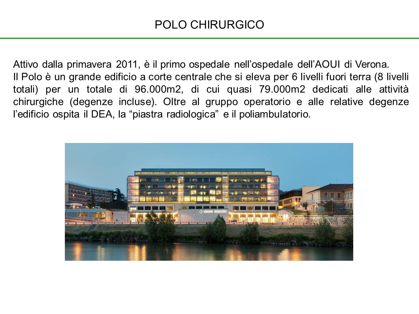 POLO CHIRURGICO Attivo dalla primavera 2011, è il primo ospedale nell'ospedale dell'AOUI di Verona.