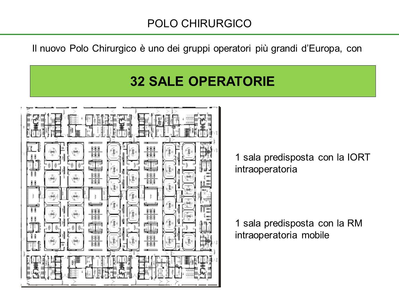 32 SALE OPERATORIE POLO CHIRURGICO