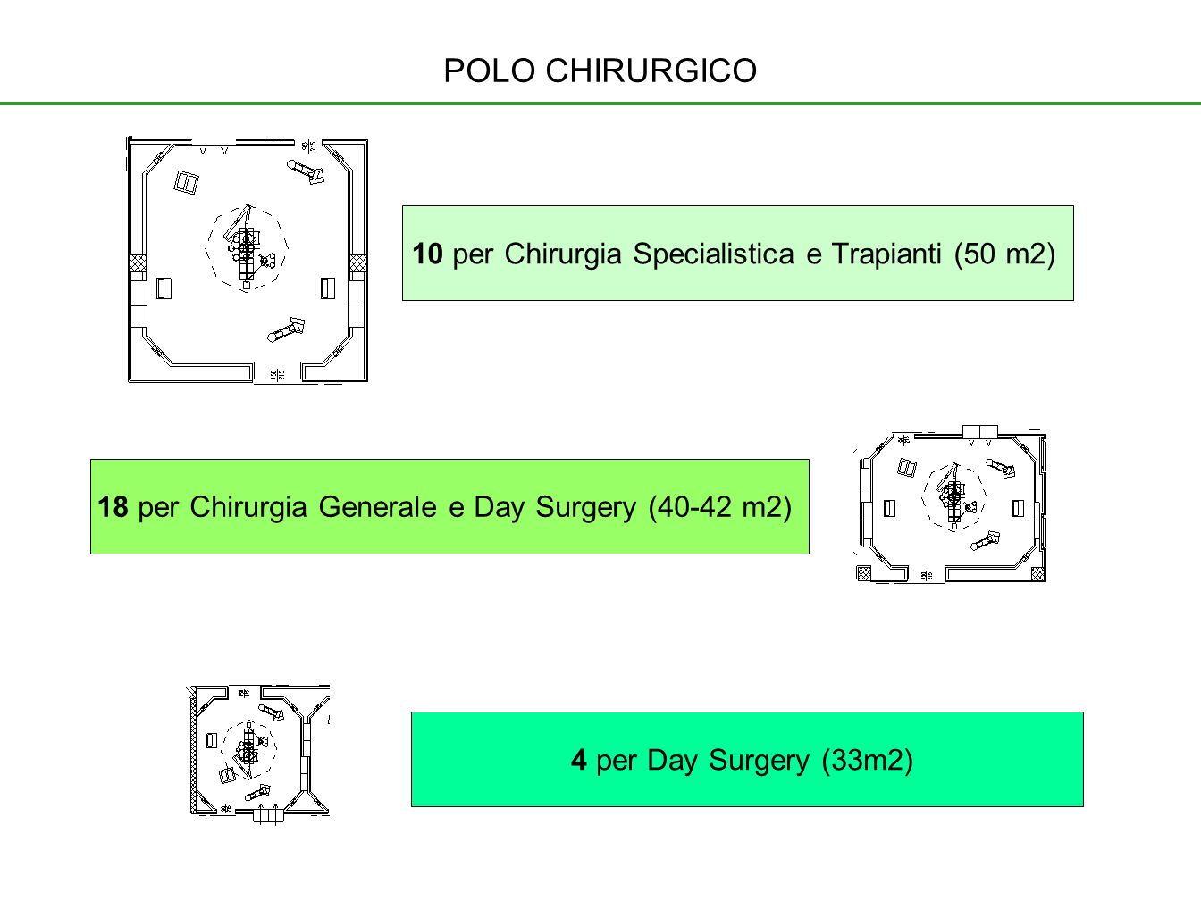 POLO CHIRURGICO 10 per Chirurgia Specialistica e Trapianti (50 m2)
