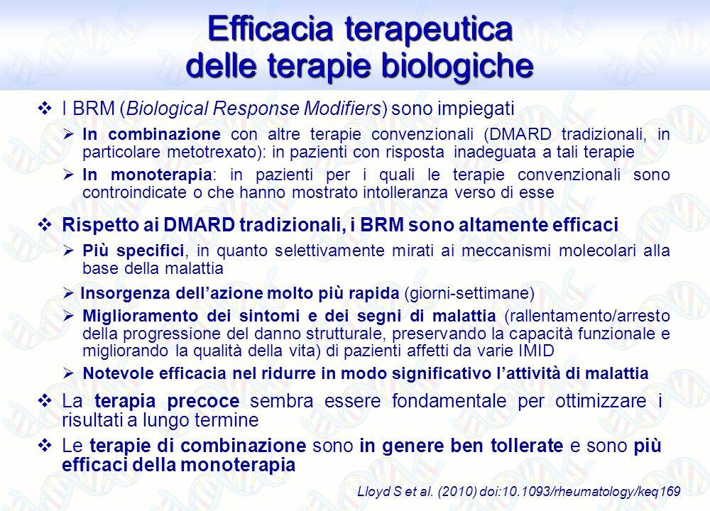 Efficacia terapeutica delle terapie biologiche