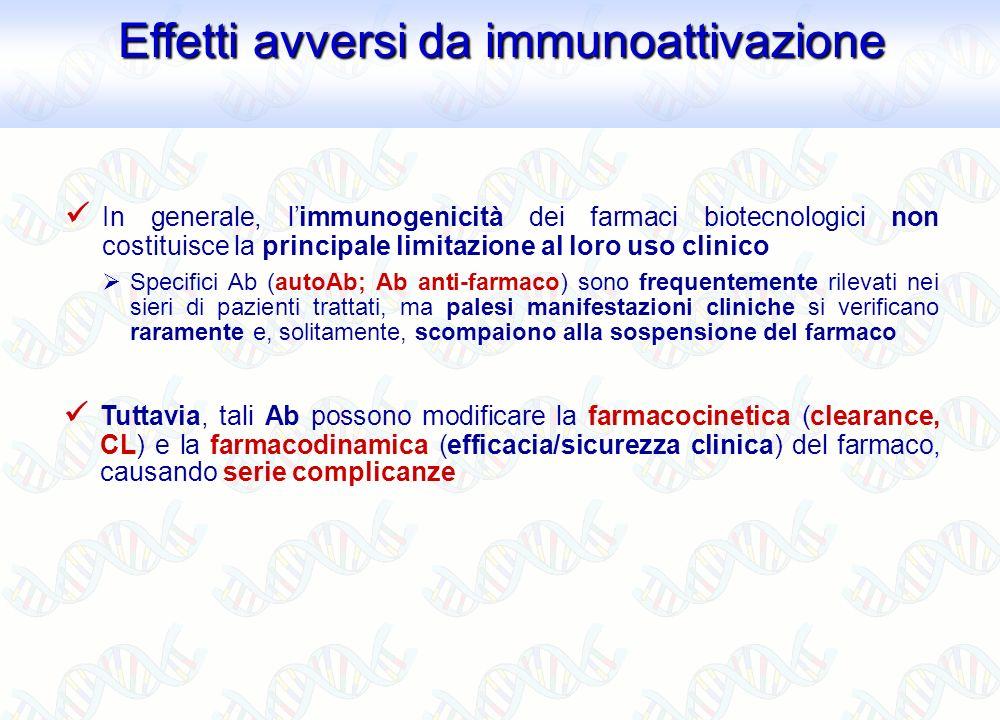 Effetti avversi da immunoattivazione