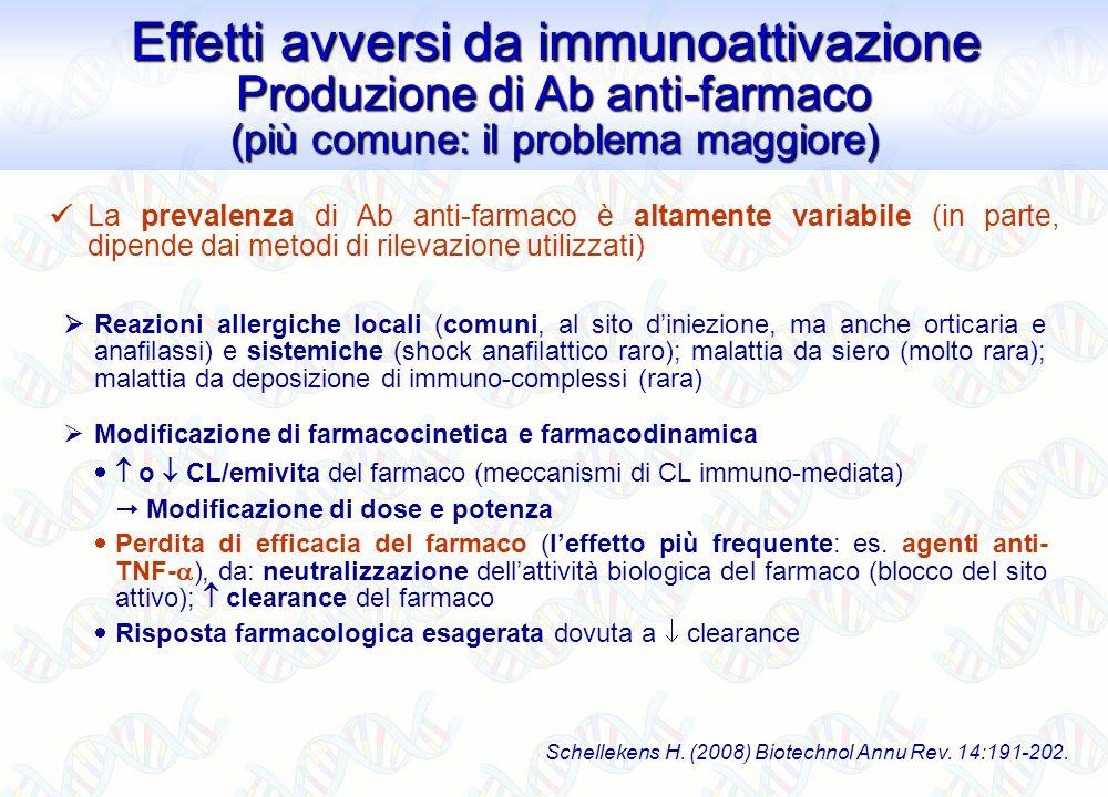   o  CL/emivita del farmaco (meccanismi di CL immuno-mediata)
