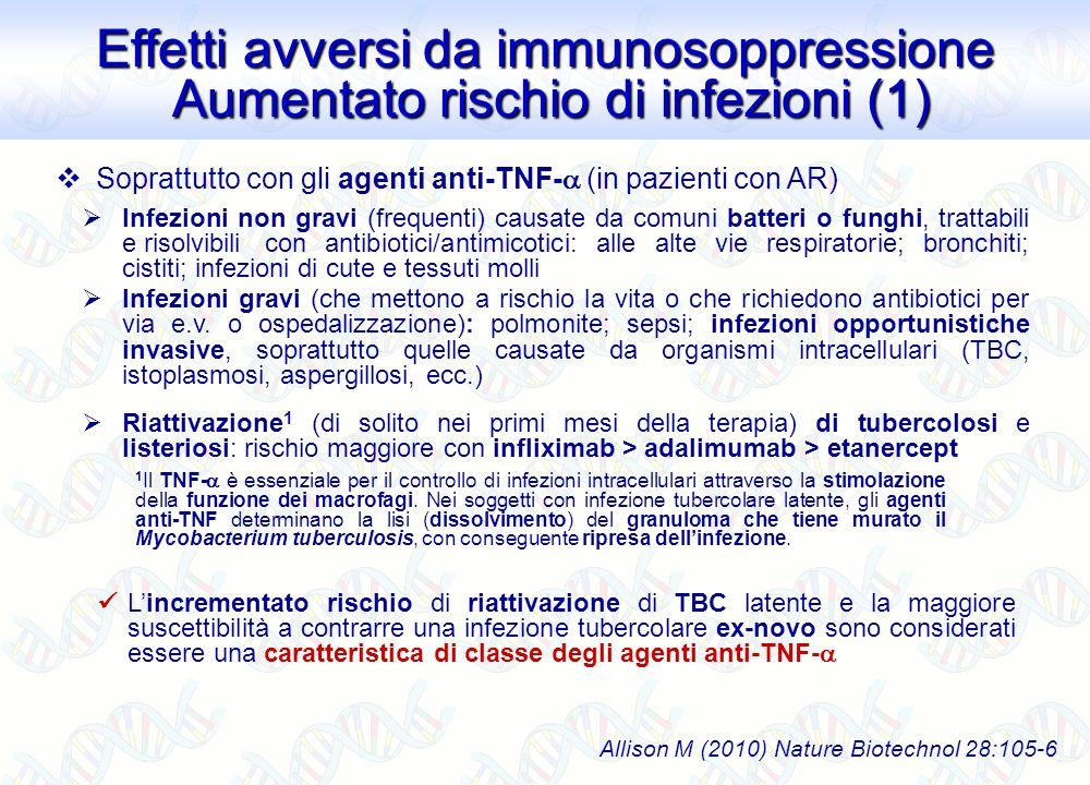  Soprattutto con gli agenti anti-TNF- (in pazienti con AR)