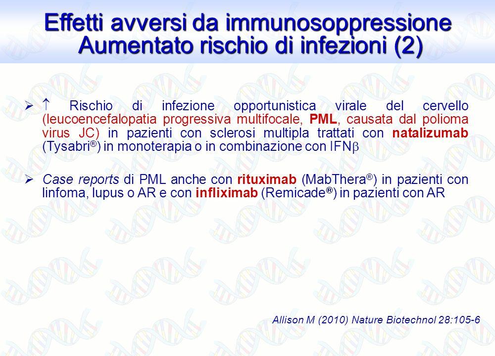 Effetti avversi da immunosoppressione Aumentato rischio di infezioni (2)
