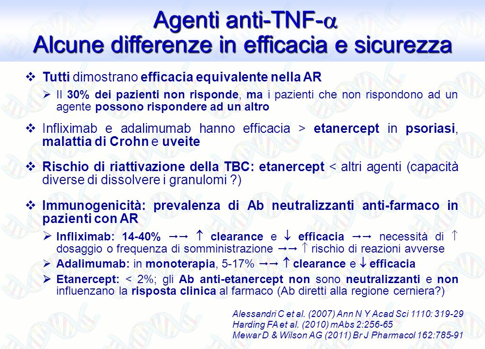 Agenti anti-TNF- Alcune differenze in efficacia e sicurezza