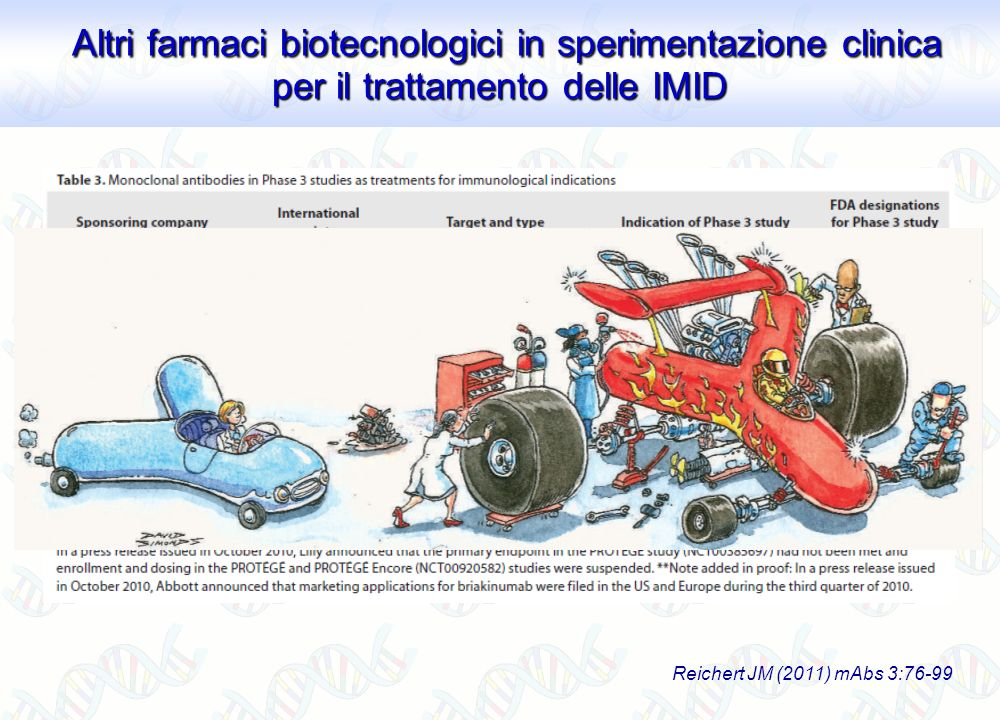 Altri farmaci biotecnologici in sperimentazione clinica per il trattamento delle IMID
