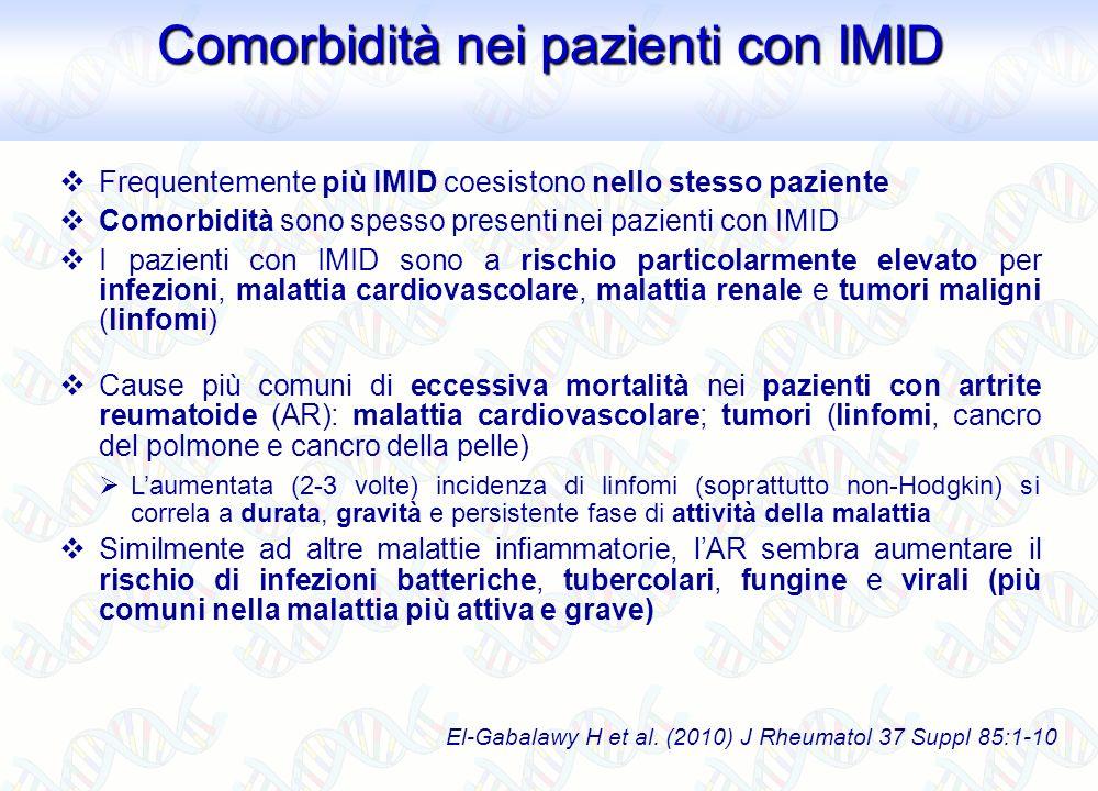 Comorbidità nei pazienti con IMID