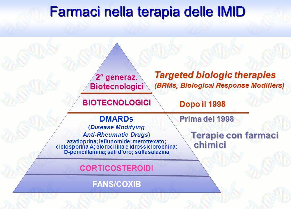 2° generaz. Biotecnologici