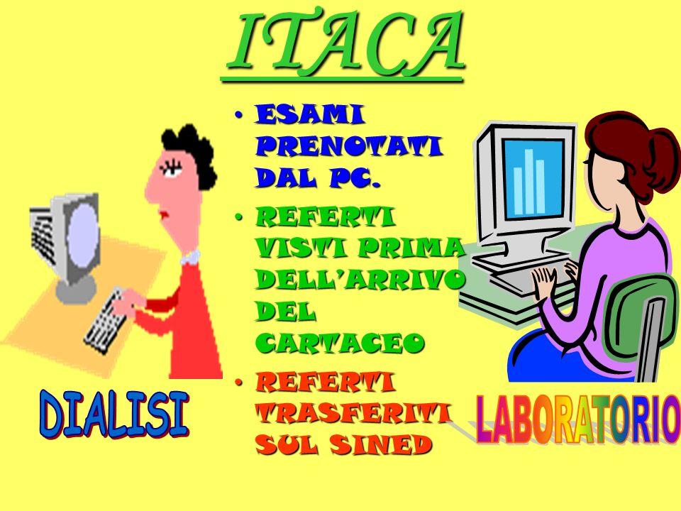 ITACA DIALISI LABORATORIO ESAMI PRENOTATI DAL PC.