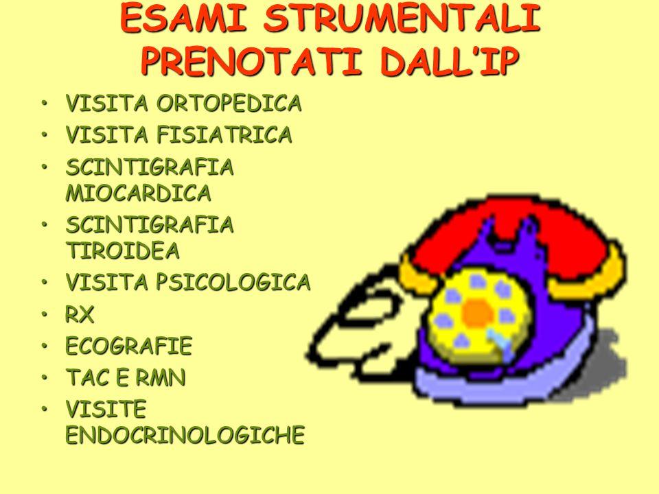 ESAMI STRUMENTALI PRENOTATI DALL'IP