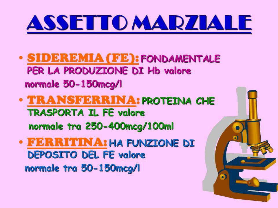 ASSETTO MARZIALESIDEREMIA (FE): FONDAMENTALE PER LA PRODUZIONE DI Hb valore. normale 50-150mcg/l. TRANSFERRINA: PROTEINA CHE TRASPORTA IL FE valore.