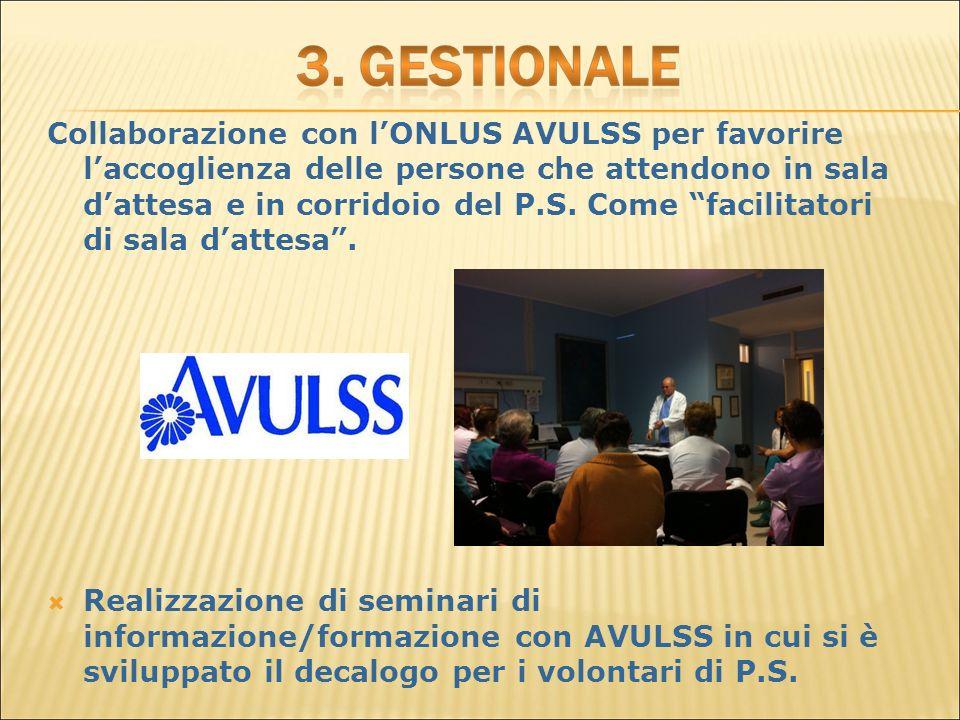 Collaborazione con l'ONLUS AVULSS per favorire l'accoglienza delle persone che attendono in sala d'attesa e in corridoio del P.S. Come facilitatori di sala d'attesa .