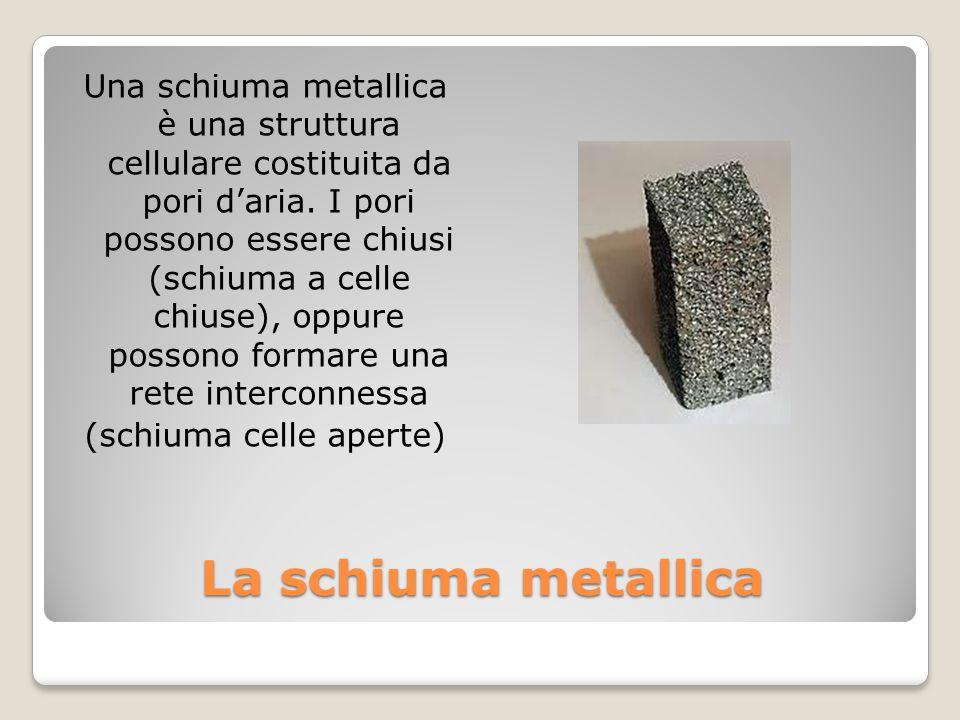 Una schiuma metallica è una struttura cellulare costituita da pori d'aria. I pori possono essere chiusi (schiuma a celle chiuse), oppure possono formare una rete interconnessa (schiuma celle aperte)