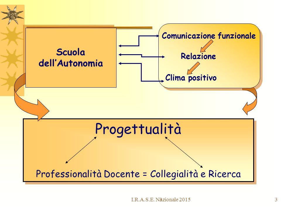 Scuola dell'Autonomia Comunicazione funzionale