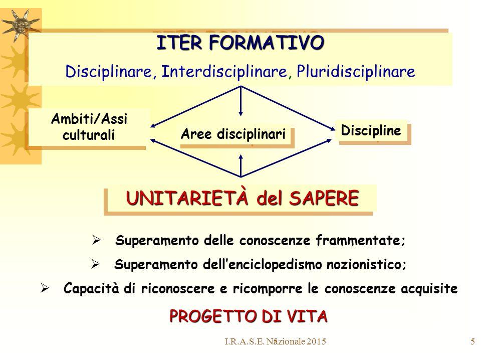 ITER FORMATIVO UNITARIETÀ del SAPERE
