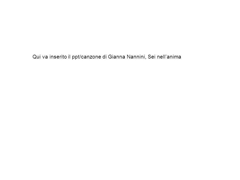 Qui va inserito il ppt/canzone di Gianna Nannini, Sei nell'anima