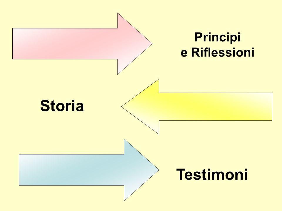 Principi e Riflessioni