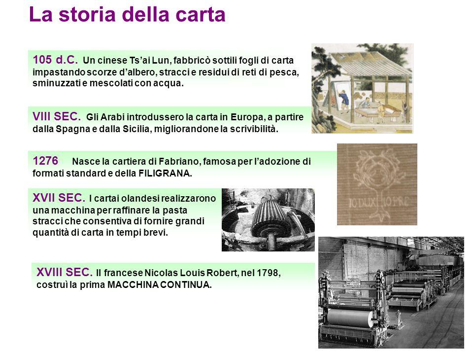 La storia della carta