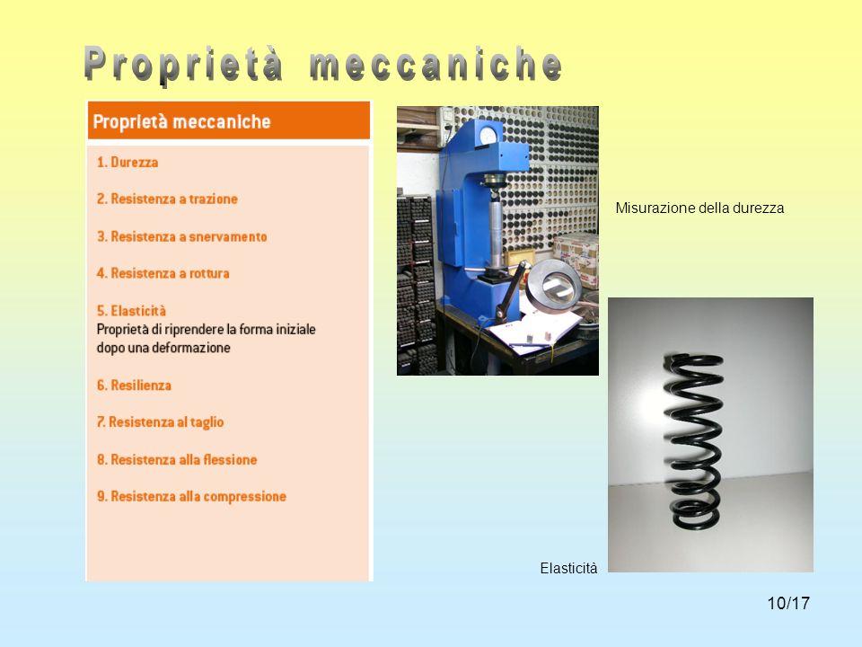 Proprietà meccaniche Misurazione della durezza Elasticità