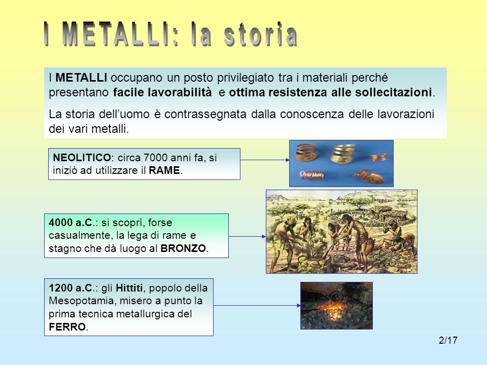 I METALLI: la storia