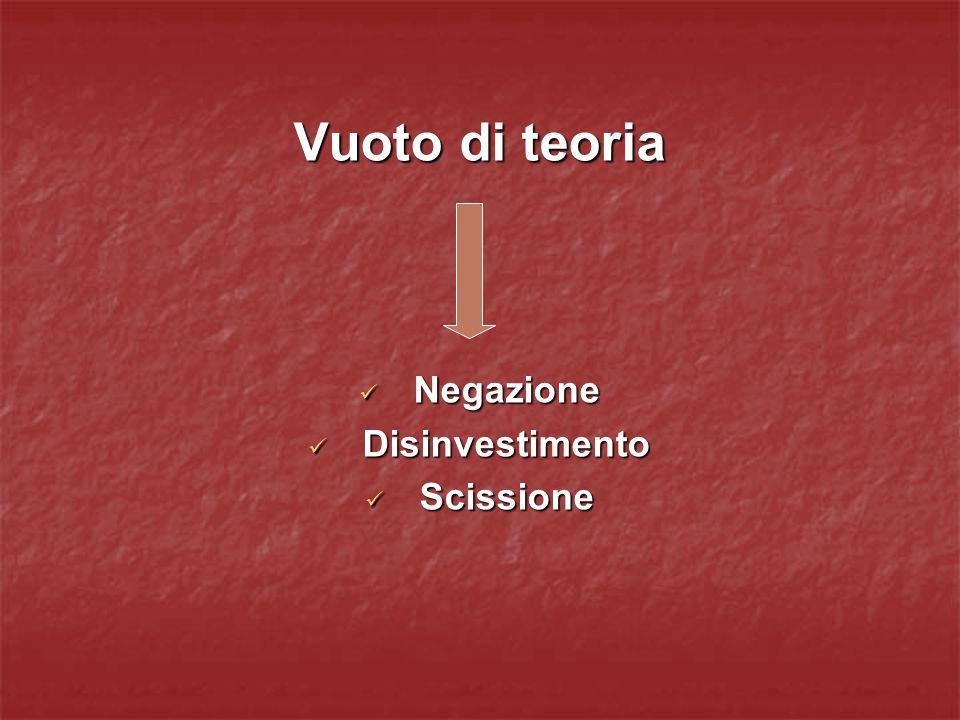 Vuoto di teoria Negazione Disinvestimento Scissione