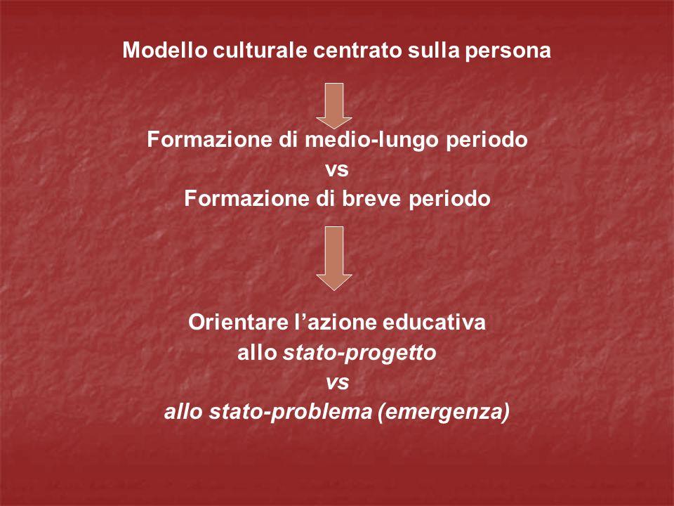Modello culturale centrato sulla persona