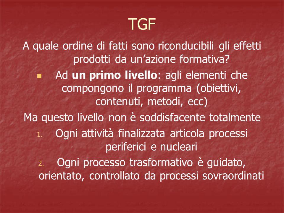 TGF A quale ordine di fatti sono riconducibili gli effetti prodotti da un'azione formativa
