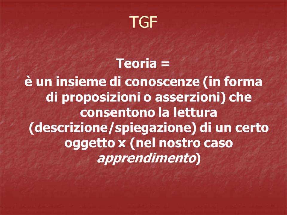 TGF Teoria =