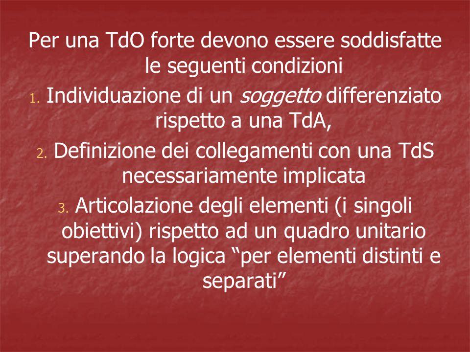 Per una TdO forte devono essere soddisfatte le seguenti condizioni