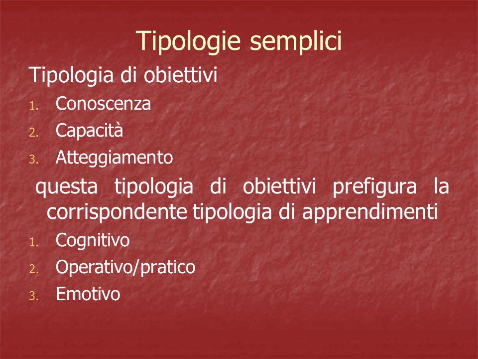 Tipologie semplici Tipologia di obiettivi