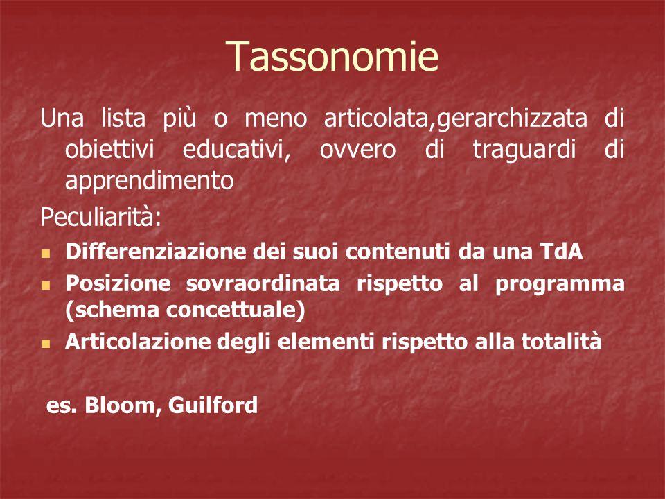 Tassonomie Una lista più o meno articolata,gerarchizzata di obiettivi educativi, ovvero di traguardi di apprendimento.