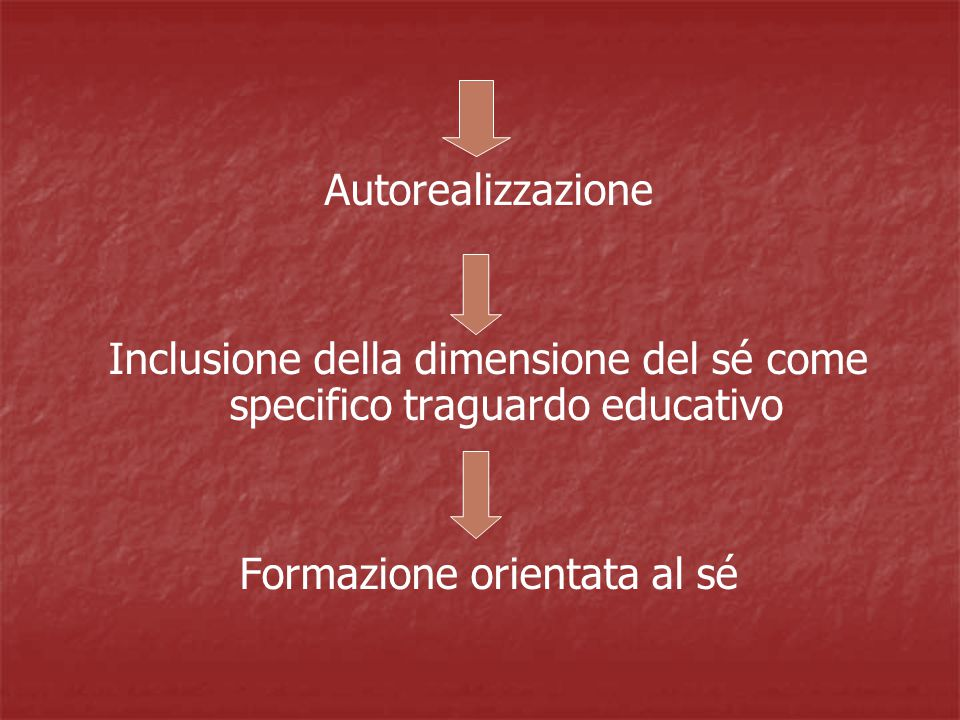 Inclusione della dimensione del sé come specifico traguardo educativo