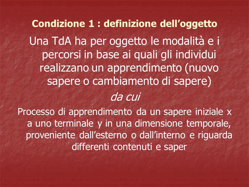 Condizione 1 : definizione dell'oggetto