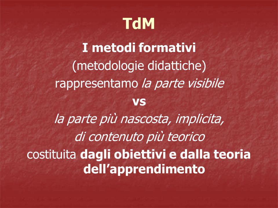 TdM I metodi formativi (metodologie didattiche)