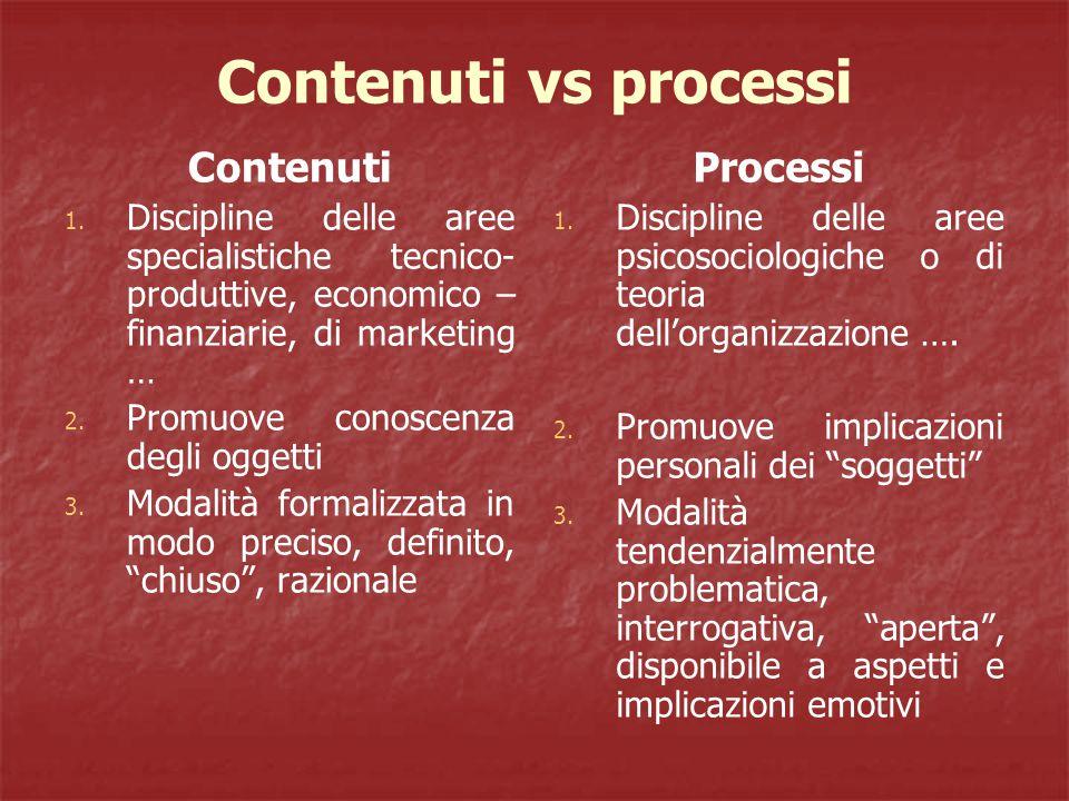 Contenuti vs processi Contenuti Processi