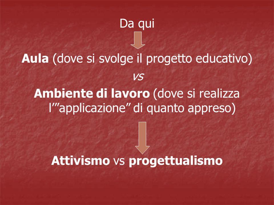 Aula (dove si svolge il progetto educativo) vs