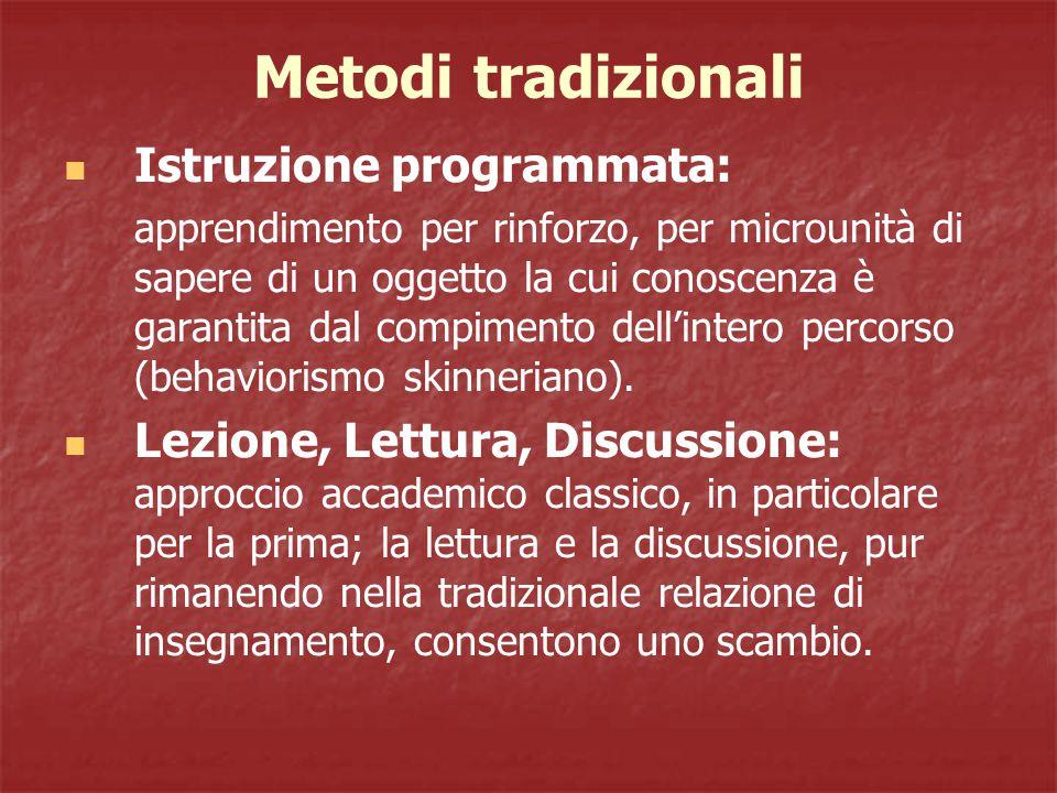 Metodi tradizionali Istruzione programmata: