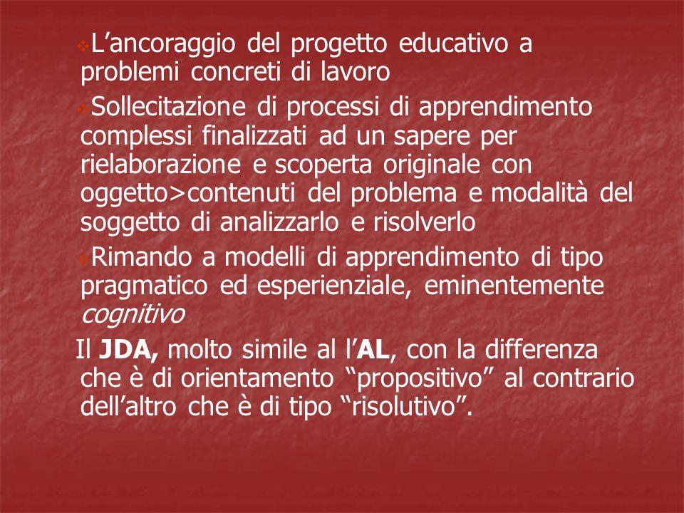 L'ancoraggio del progetto educativo a problemi concreti di lavoro