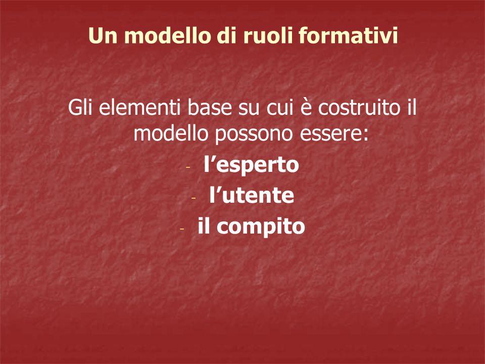 Un modello di ruoli formativi