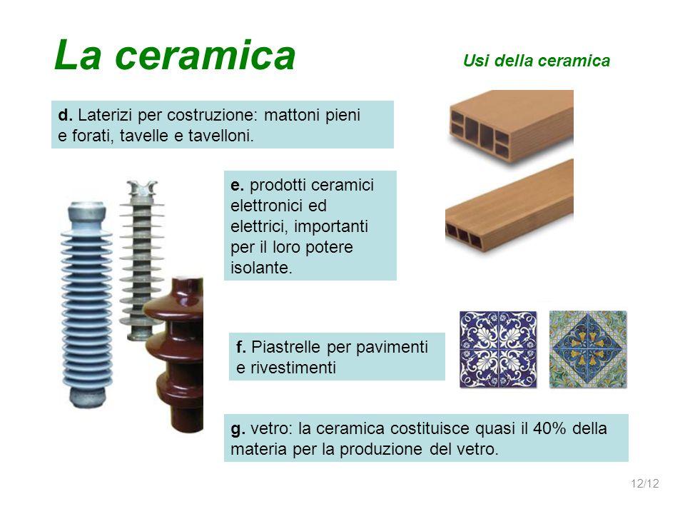La ceramica Usi della ceramica
