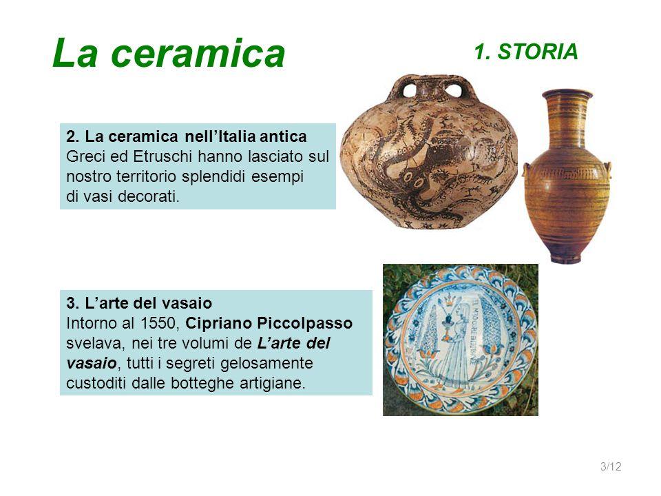 La ceramica 1. STORIA 2. La ceramica nell'Italia antica