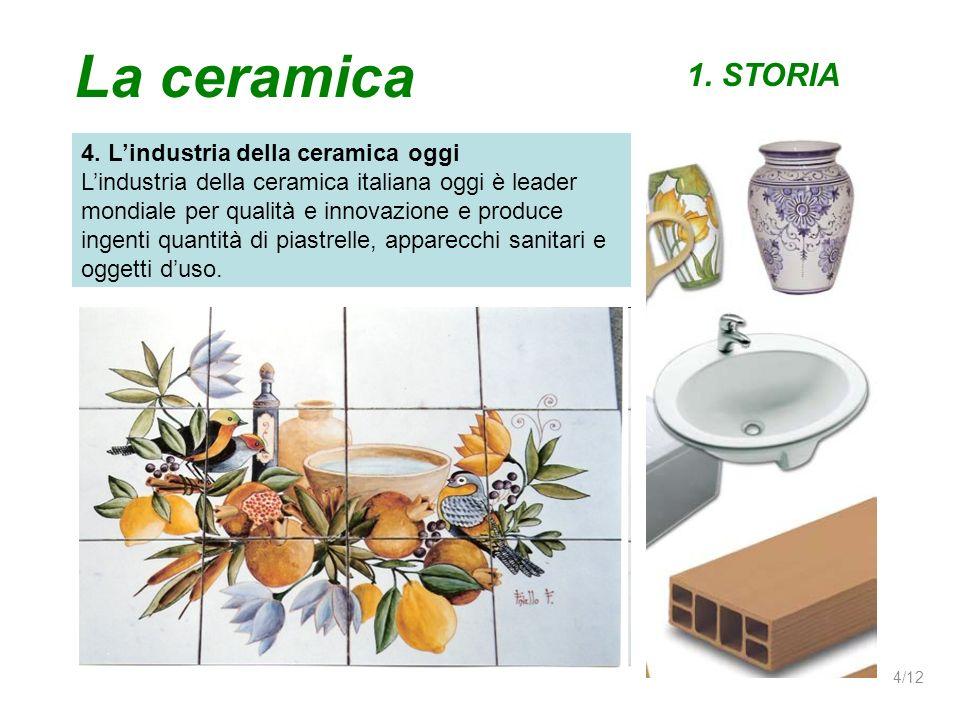 La ceramica 1. STORIA 4. L'industria della ceramica oggi