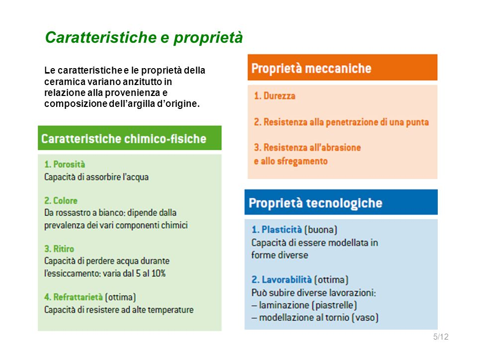 Caratteristiche e proprietà