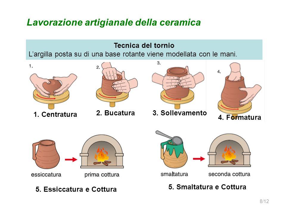 Lavorazione artigianale della ceramica