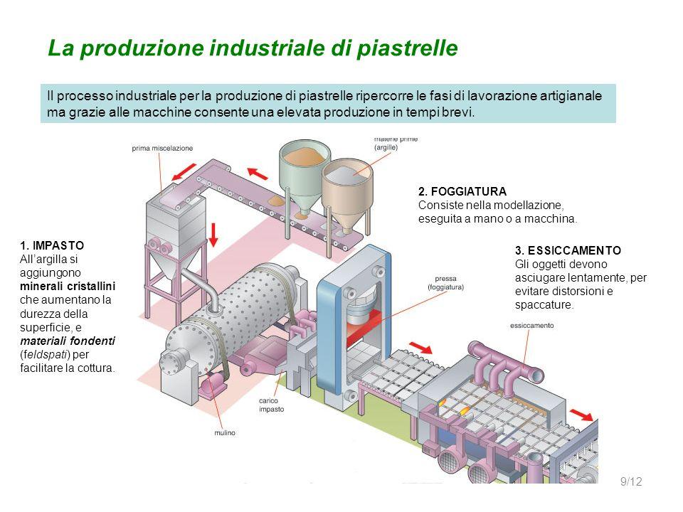 La produzione industriale di piastrelle