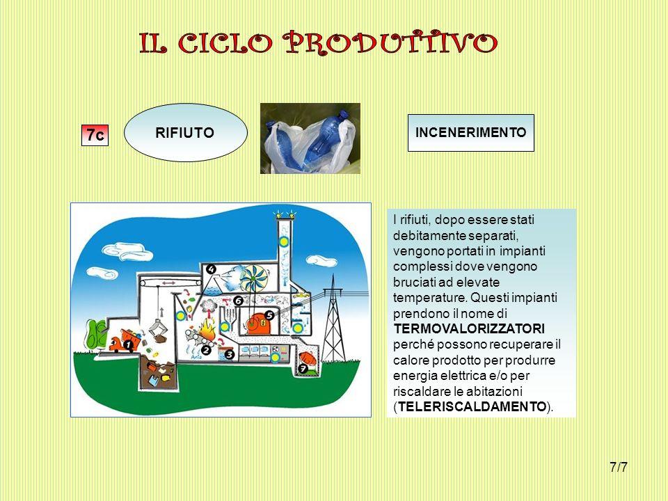 IL CICLO PRODUTTIVO 7c RIFIUTO INCENERIMENTO