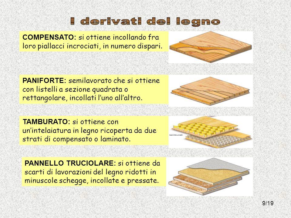 I derivati del legno COMPENSATO: si ottiene incollando fra loro piallacci incrociati, in numero dispari.