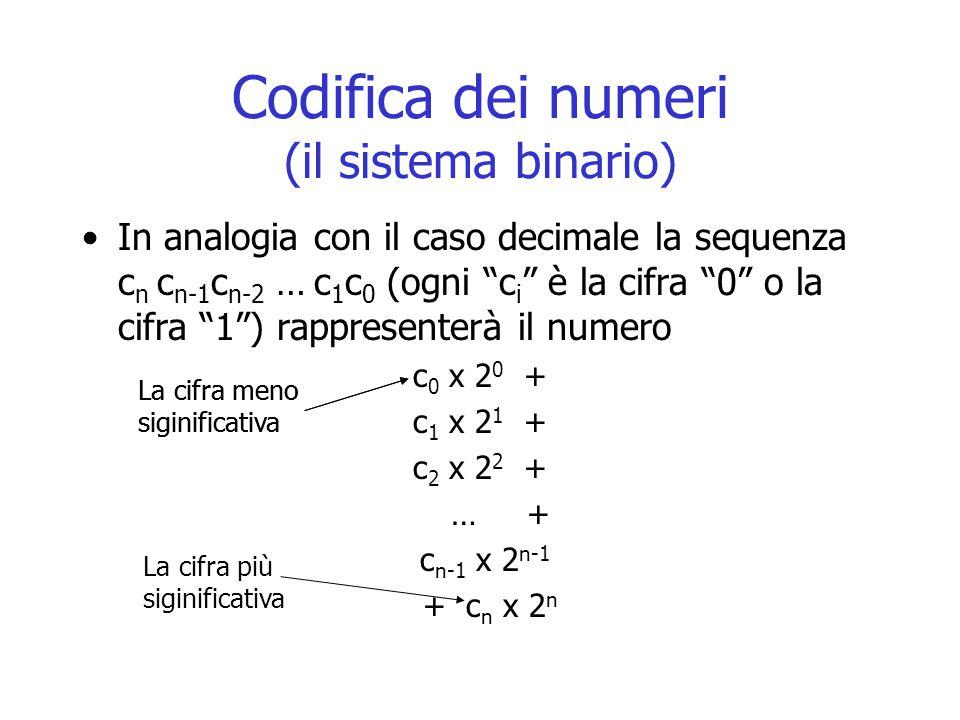 Codifica dei numeri (il sistema binario)