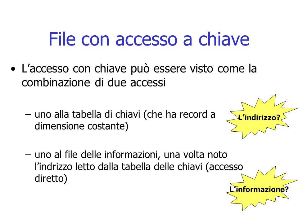 File con accesso a chiave