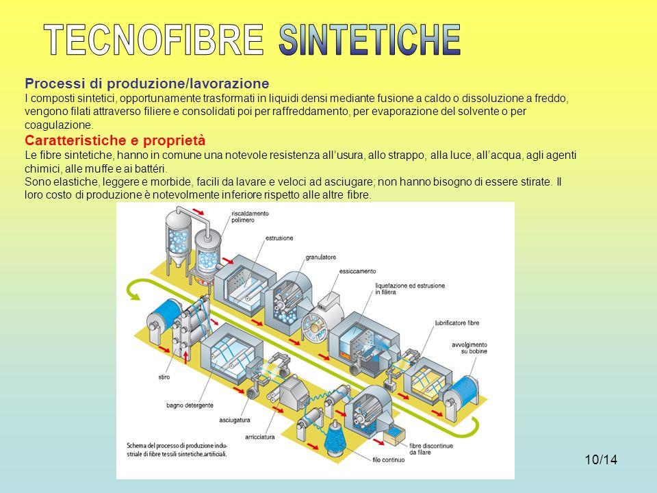 TECNOFIBRE SINTETICHE